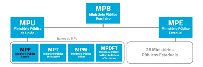 infografico-mp.png